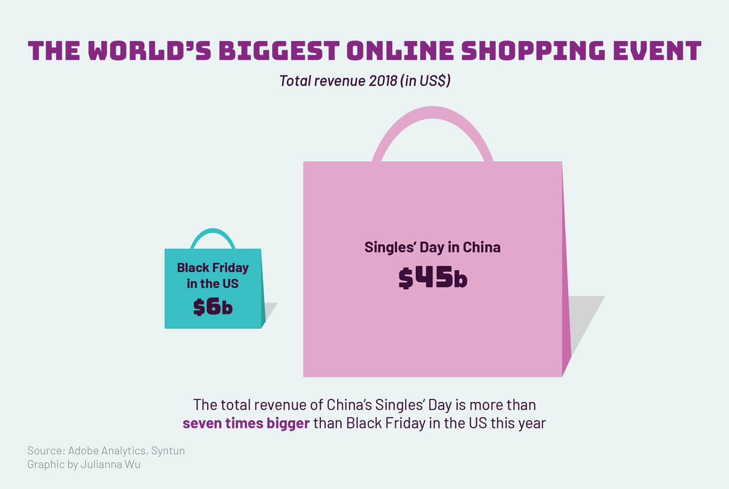 After Singles Day Chinese Shoppers Turn To Black Friday