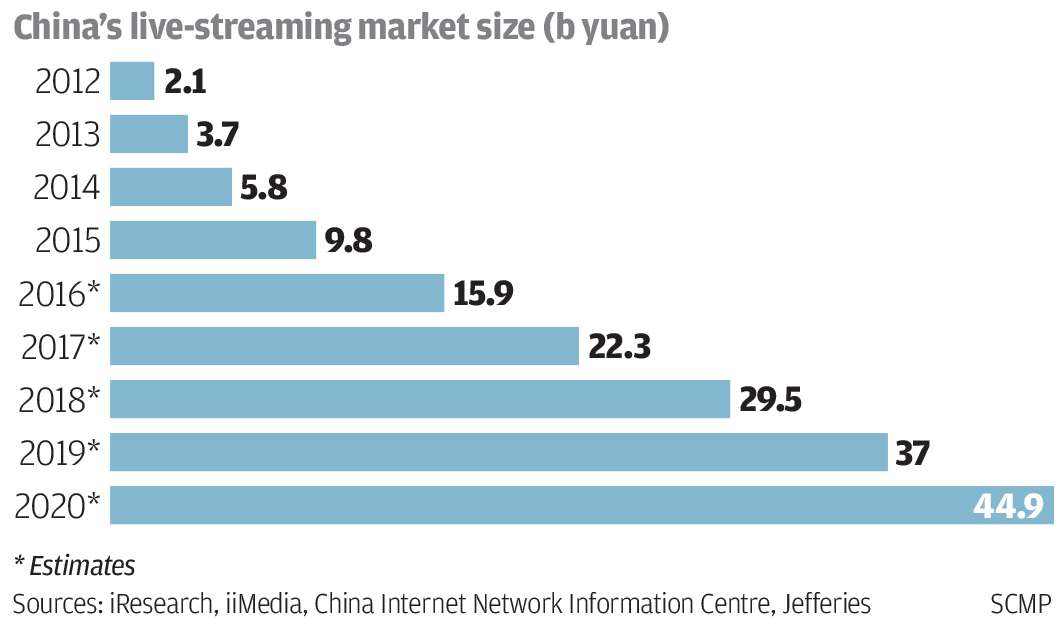 China on course to rival United States for internet speed ...