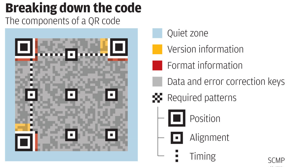 QR code scams rise in China, putting e-payment security in