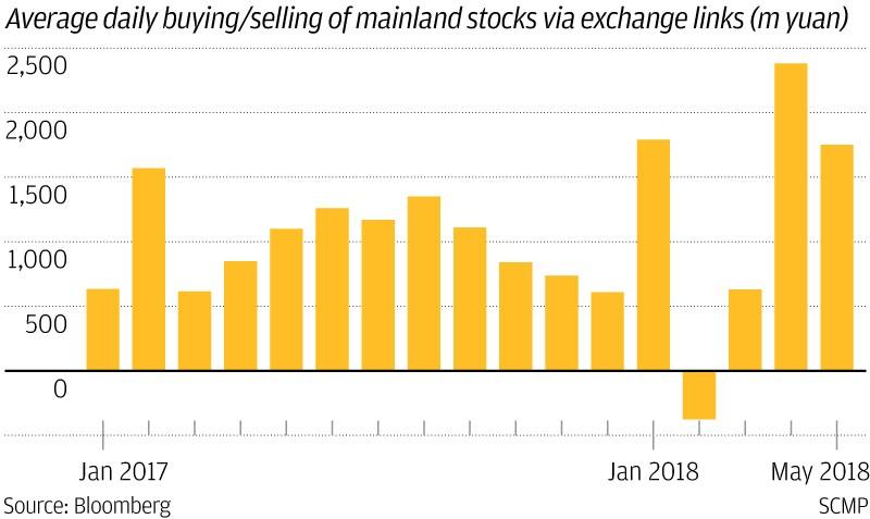And markets asian european stock