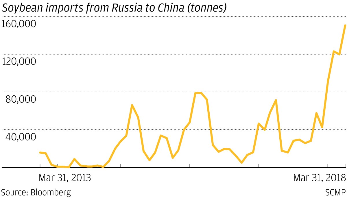 Supply of products from China to Ukraine 62