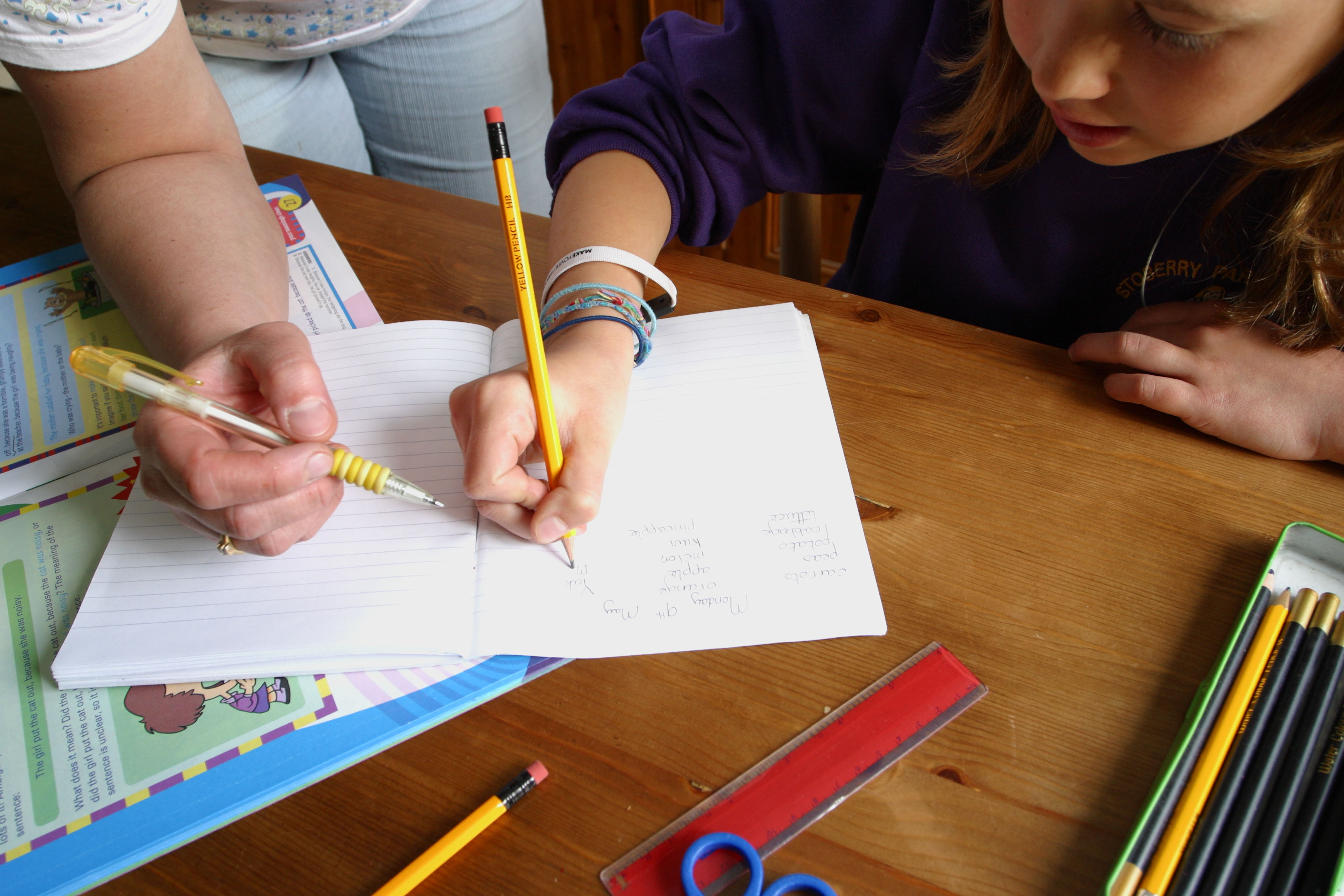 Why pupils, not teachers, mark some of their classmates