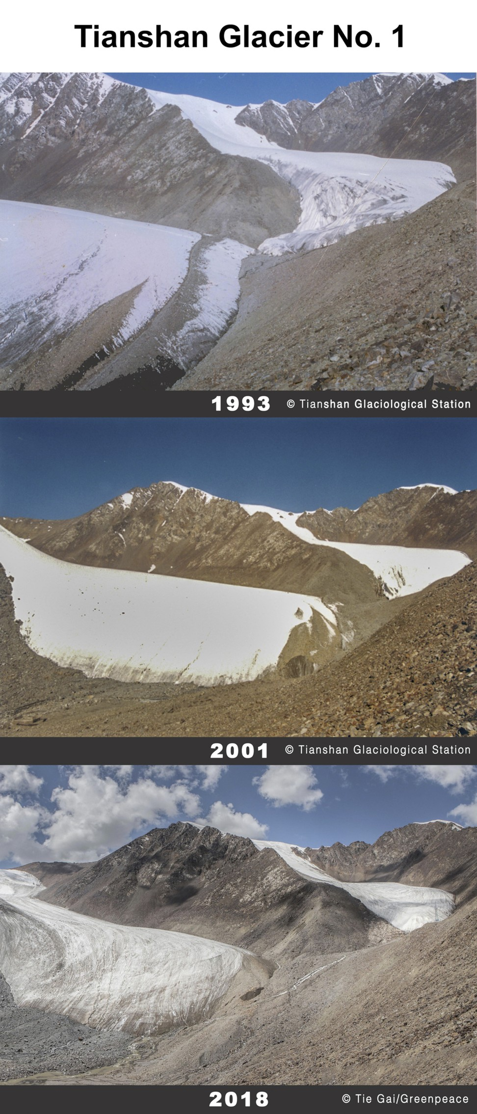 Greenpeace's comparison of Tianshan Glacier No 1, in Xinjiang, over a period of 15 years. Photo: Greenpeace