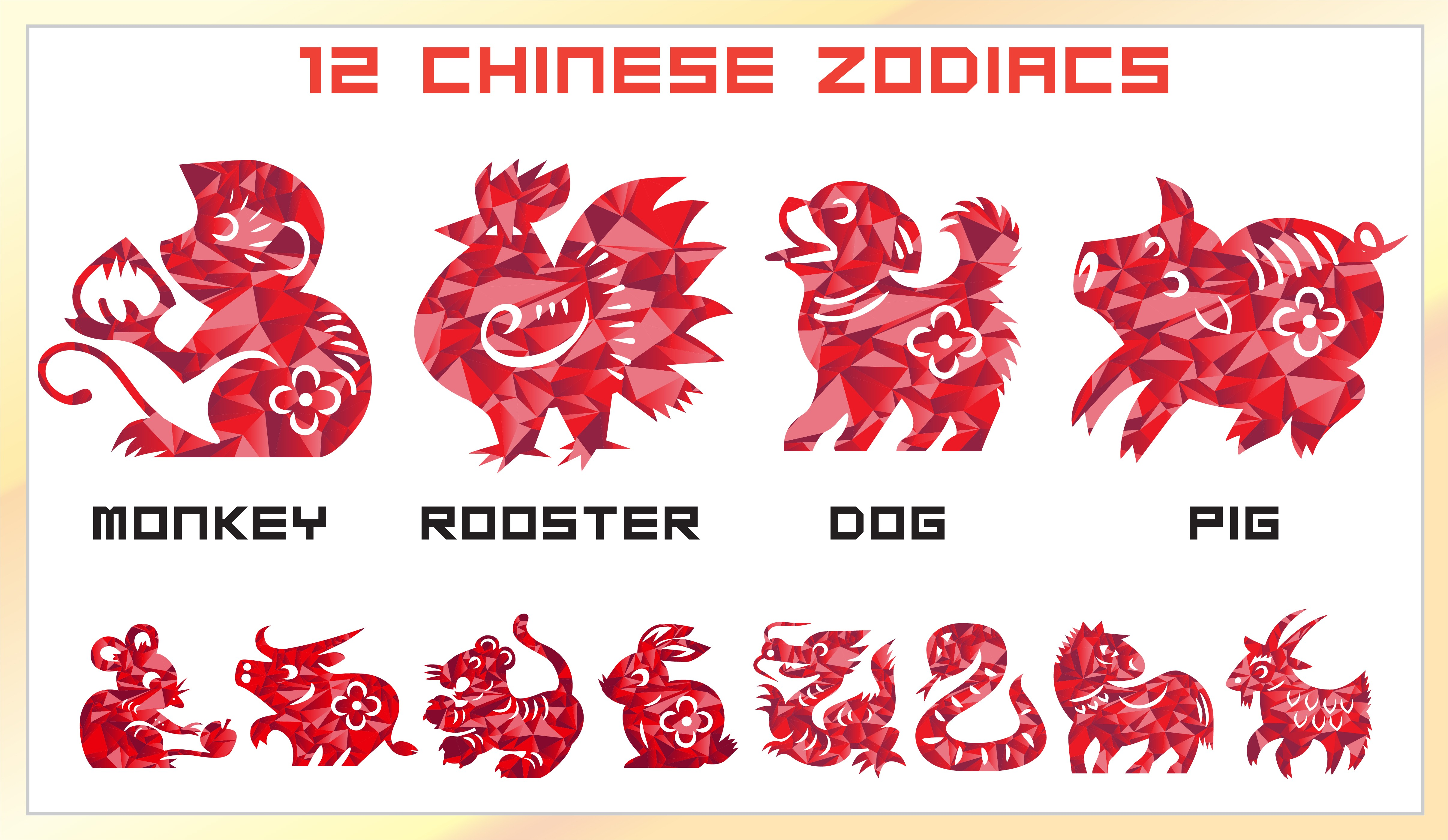 Year Of The Pig Zodiac Predictions For The Monkey Rooster Dog