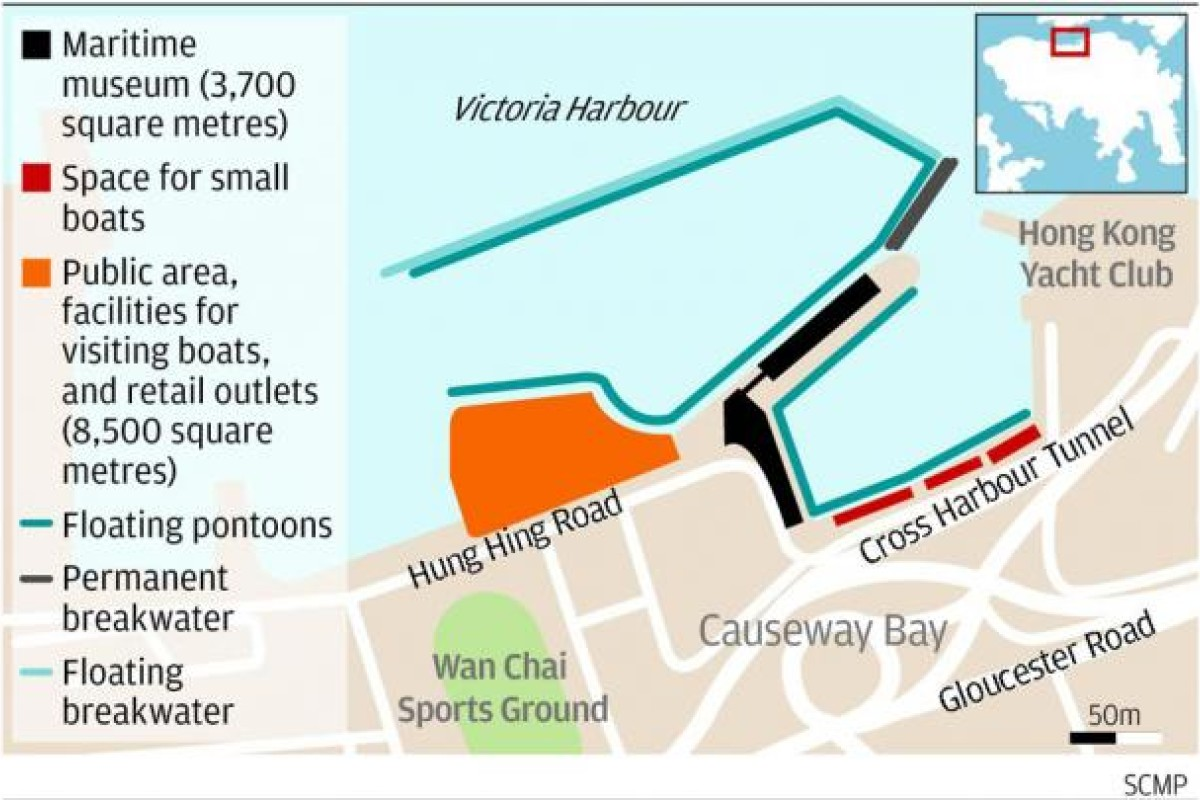 Watchdog Troubled By Restraint >> Harbour Watchdog Backs Yacht Club S Proposal For Racing Facilities