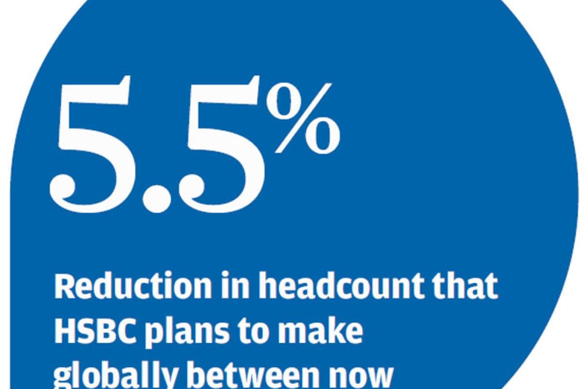 HSBC still set on hiring more Hong Kong staff despite job