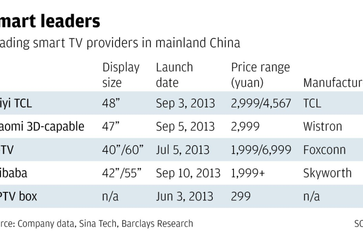 China online video advertising market gets a boost from