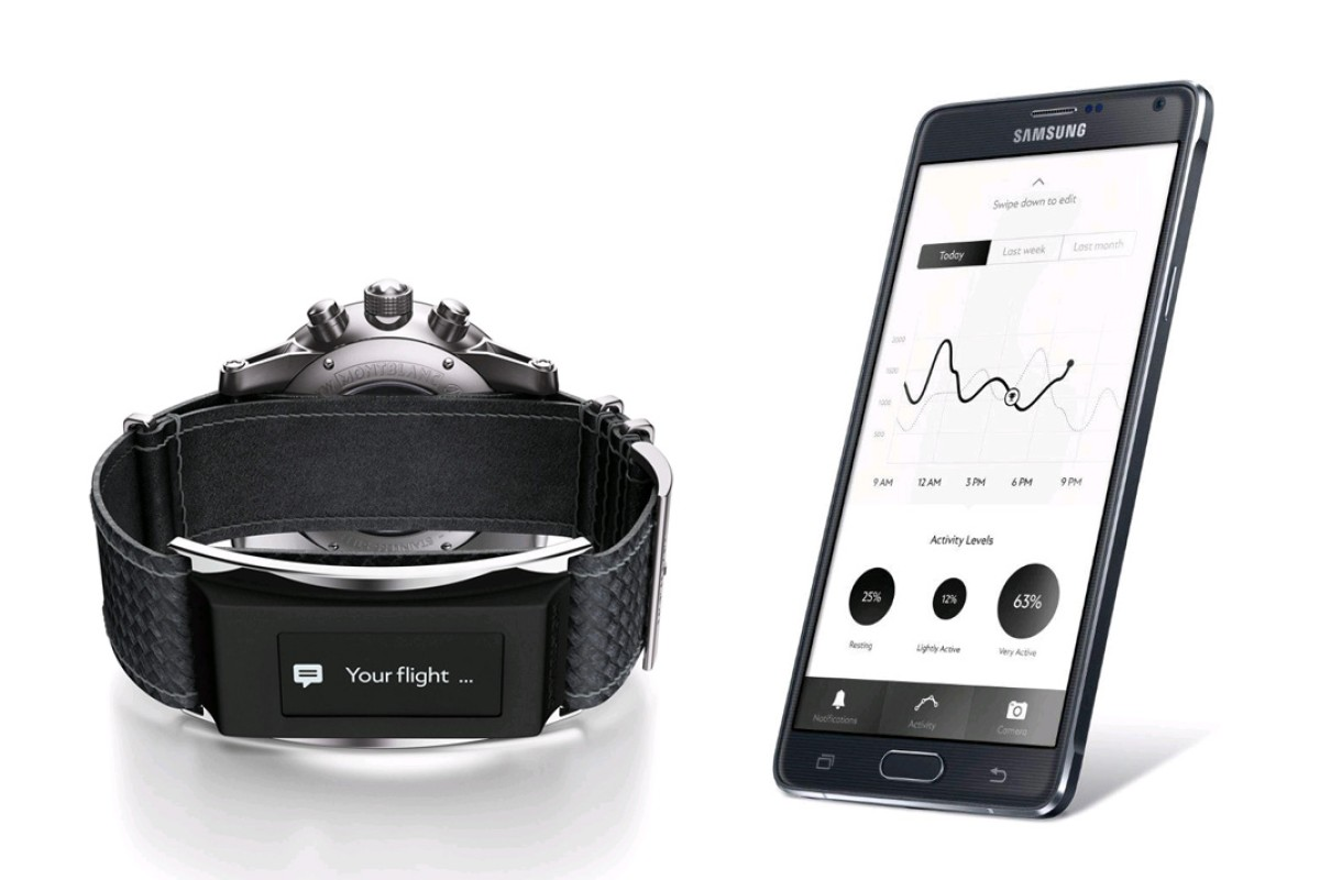 Access e-mails and text messages with a simple twist of the wrist