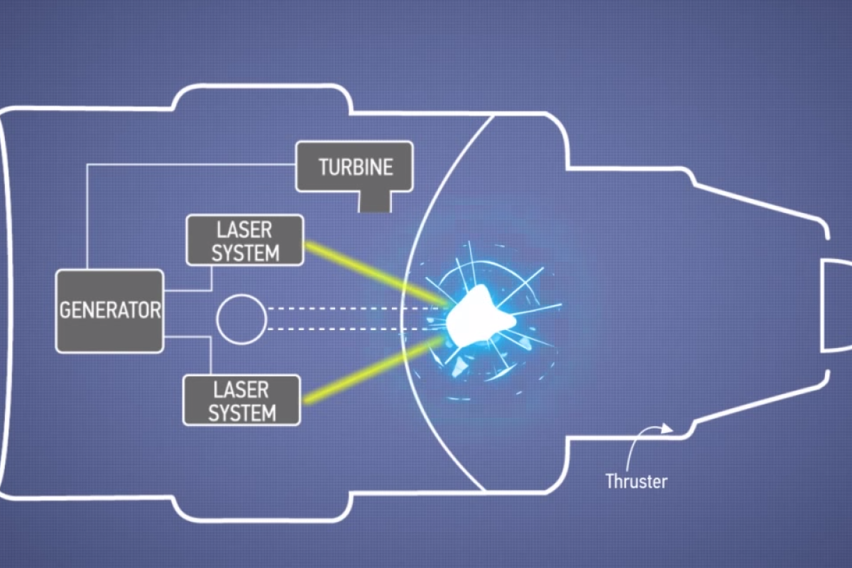 Diagram In Addition Turbojet Jet Engine Diagram On Jet Engine Diagram