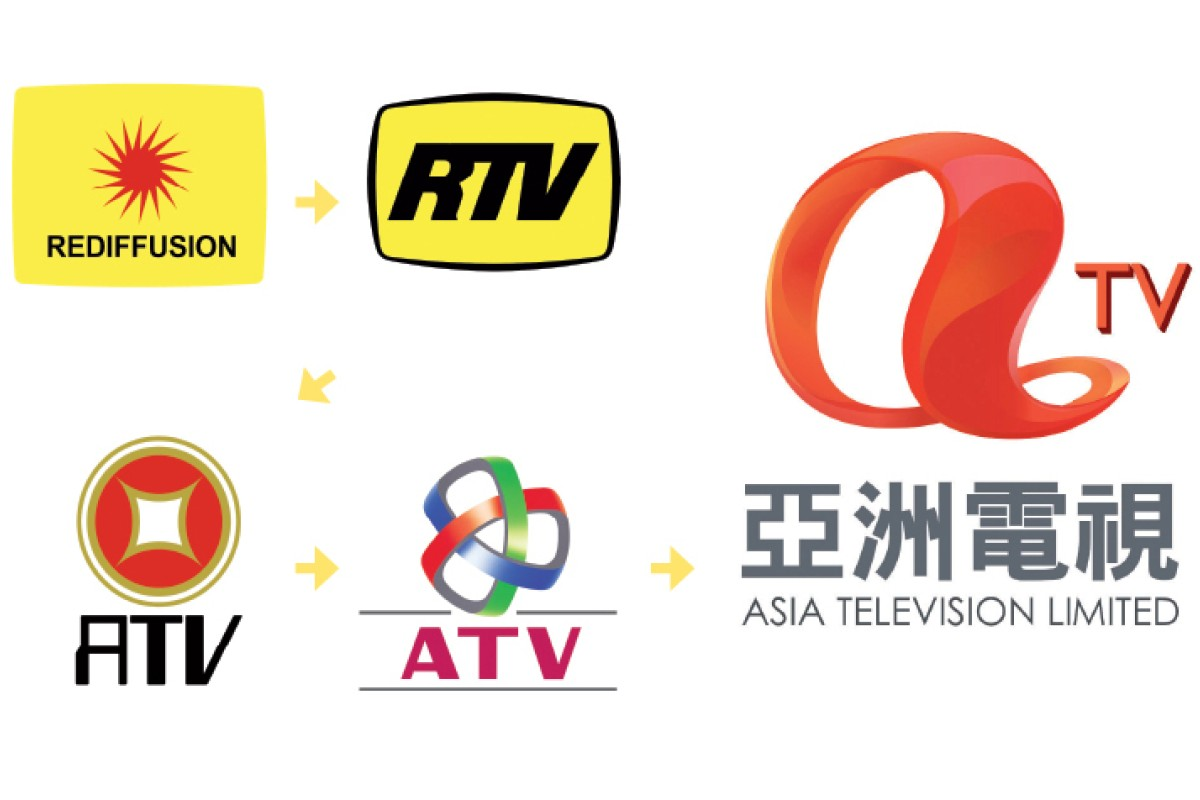 Asia Television