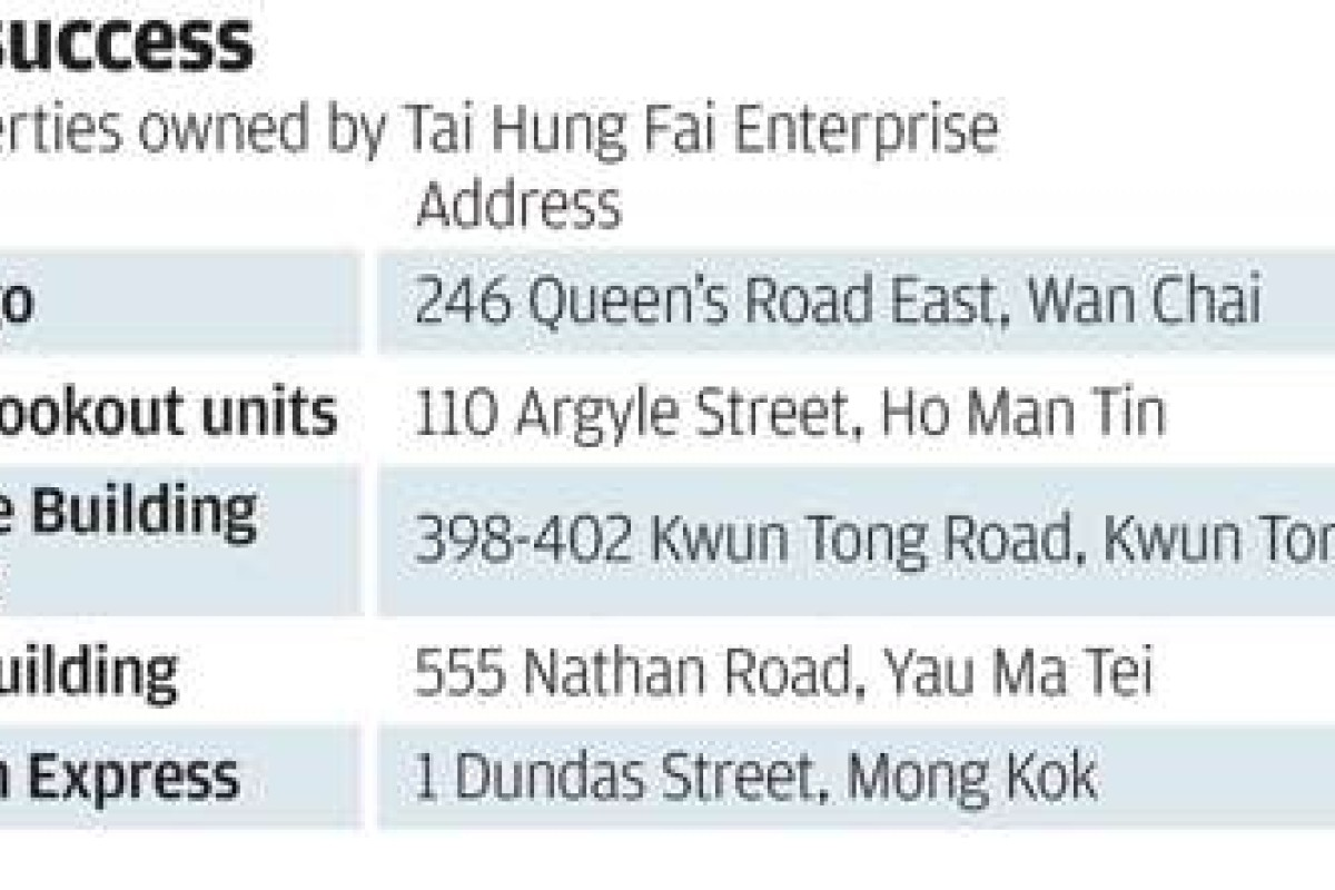 Hong Kong's 'King of Shops' Edwin Leong adds Asia's priciest