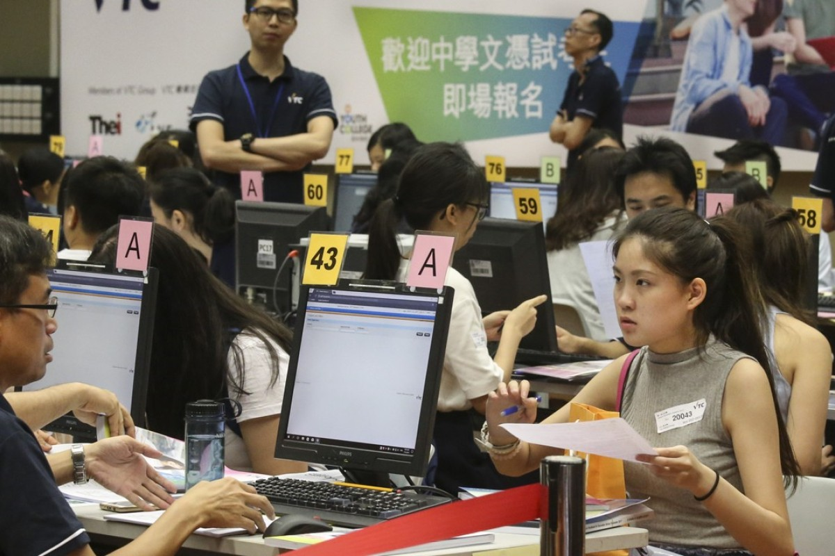 The States Vocational Education Problem >> Four In Five Hongkongers View Vocational Education And