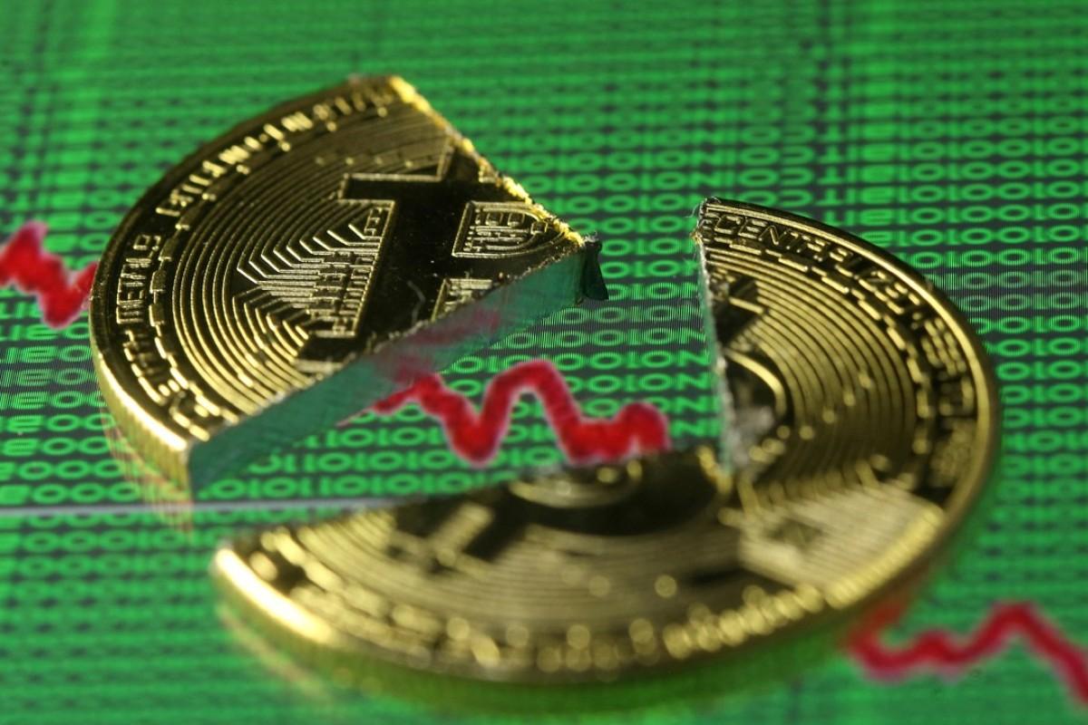 Bitcoin loses 50pc of its peak value as it sinks below $10,000