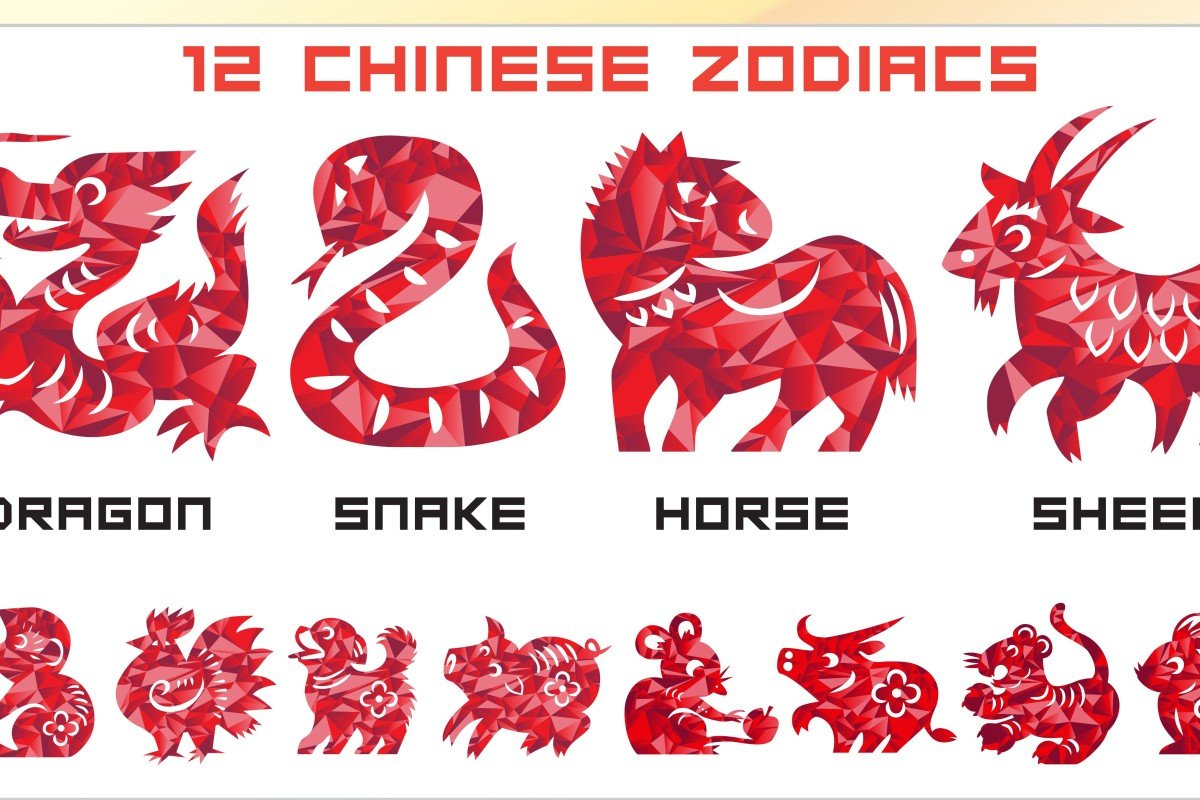7ef582cd3 Find out what 2019 heralds for those born in the year of the Dragon, Snake