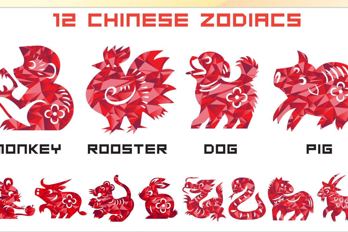 Year of the Pig: Zodiac predictions for the Monkey, Rooster, Dog and