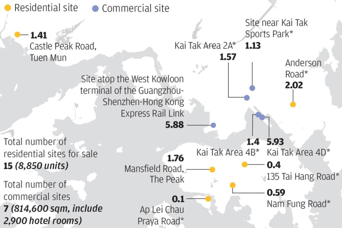 Prime land on top of Hong Kong's high-speed rail station to be sold