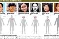 The Hong Kong victims and the shots that killed them