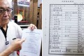 Yang Shaorong with a list of the missing items. Photo: SCMP Pictures