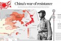 The infographics that helped us understand China in 2015. Photo: SCMP Pictures