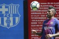 Barcelona's new signing Paulinho controls a ball during his official presentation at the Nou Camp. Photo: AP
