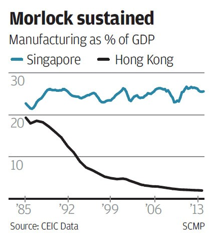 Opinion | Hong Kong doesn't need Morlocks from the Delta to