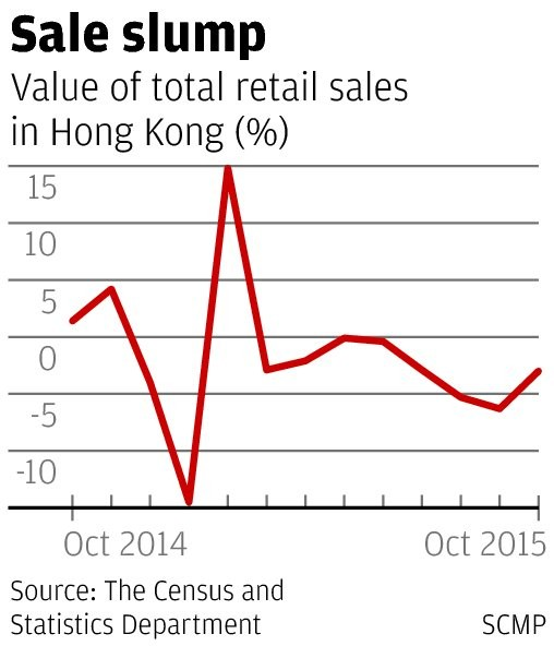 Hong Kong jewellery and luxury goods sales hit hard as