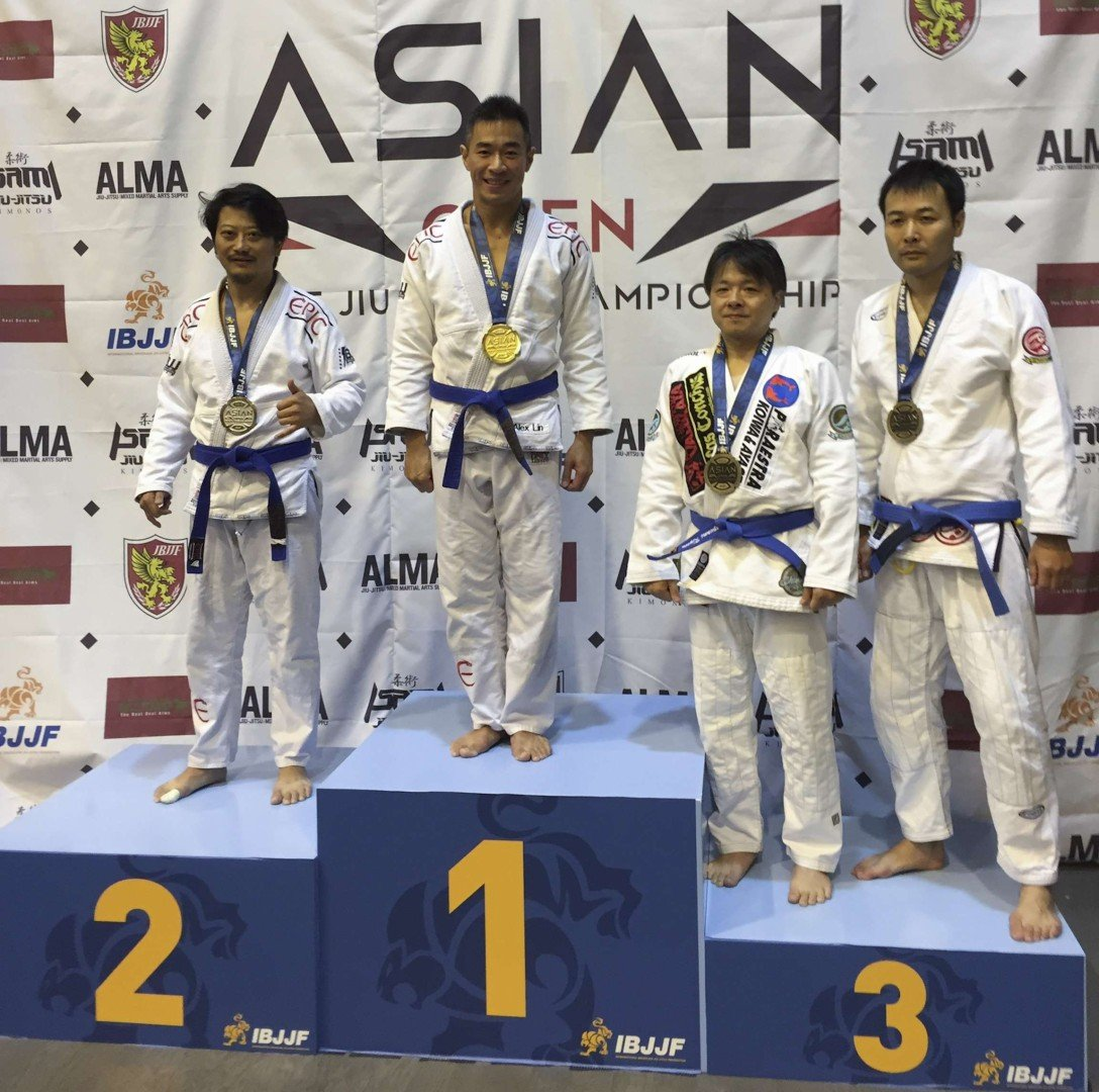 How Brazilian jiu-jitsu has given Hong Kong professional