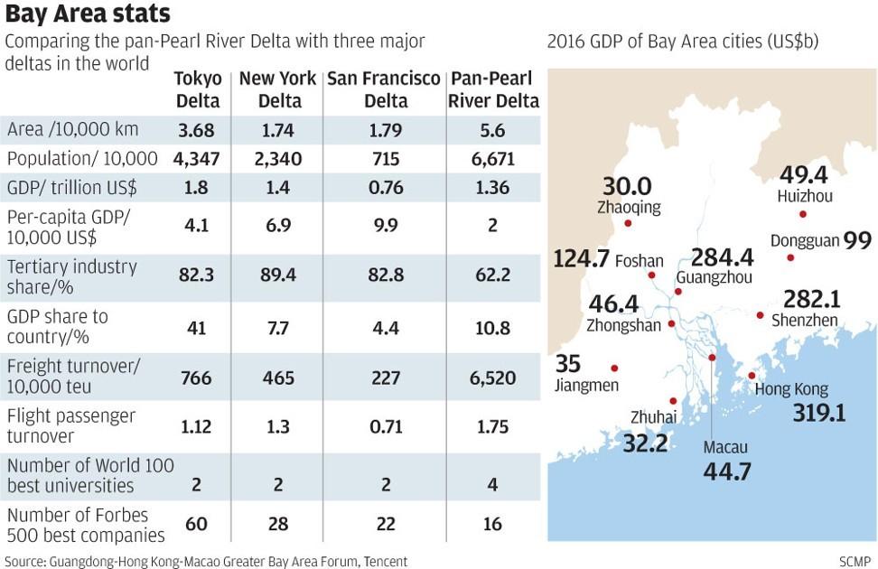 8e257a4f4598 China s Bay plan seen as  blue print  for future development