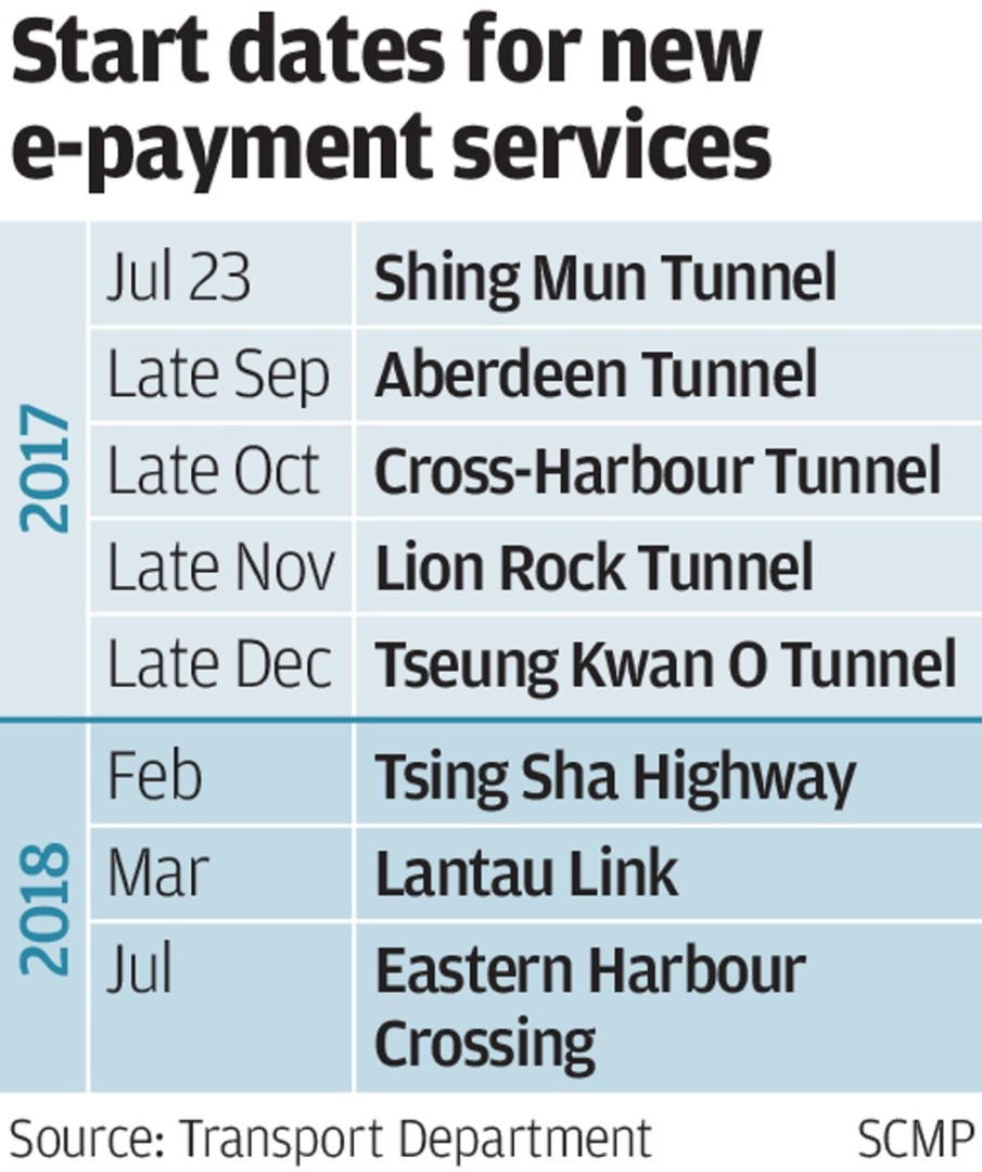 Octopus and credit cards to be accepted for Hong Kong tunnel and