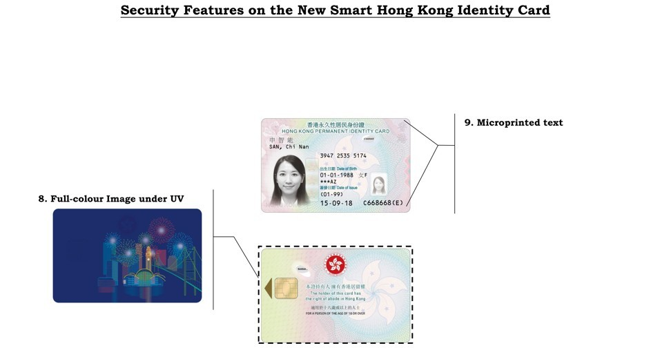 1da42c65f951 Design of new Hong Kong smart identity card revealed | South China ...