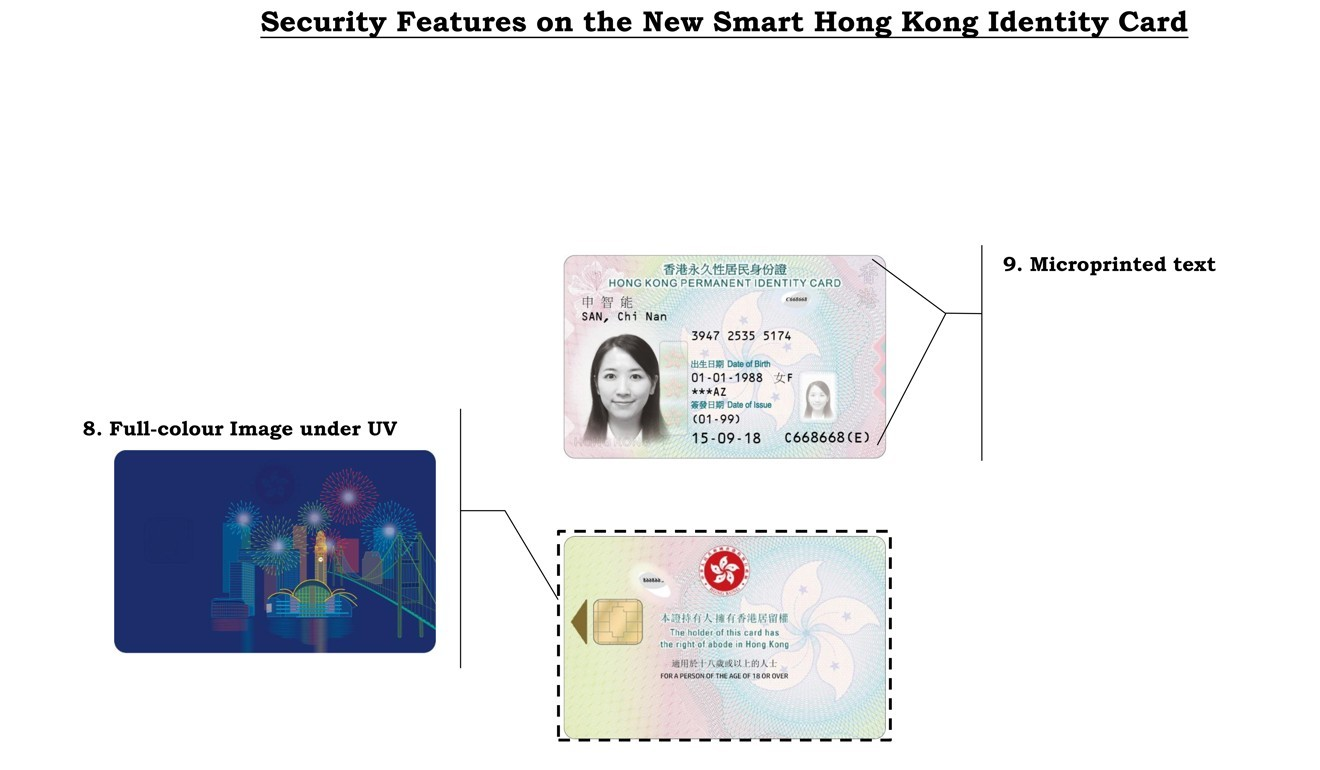 10 questions about Hong Kong's new smart identity card