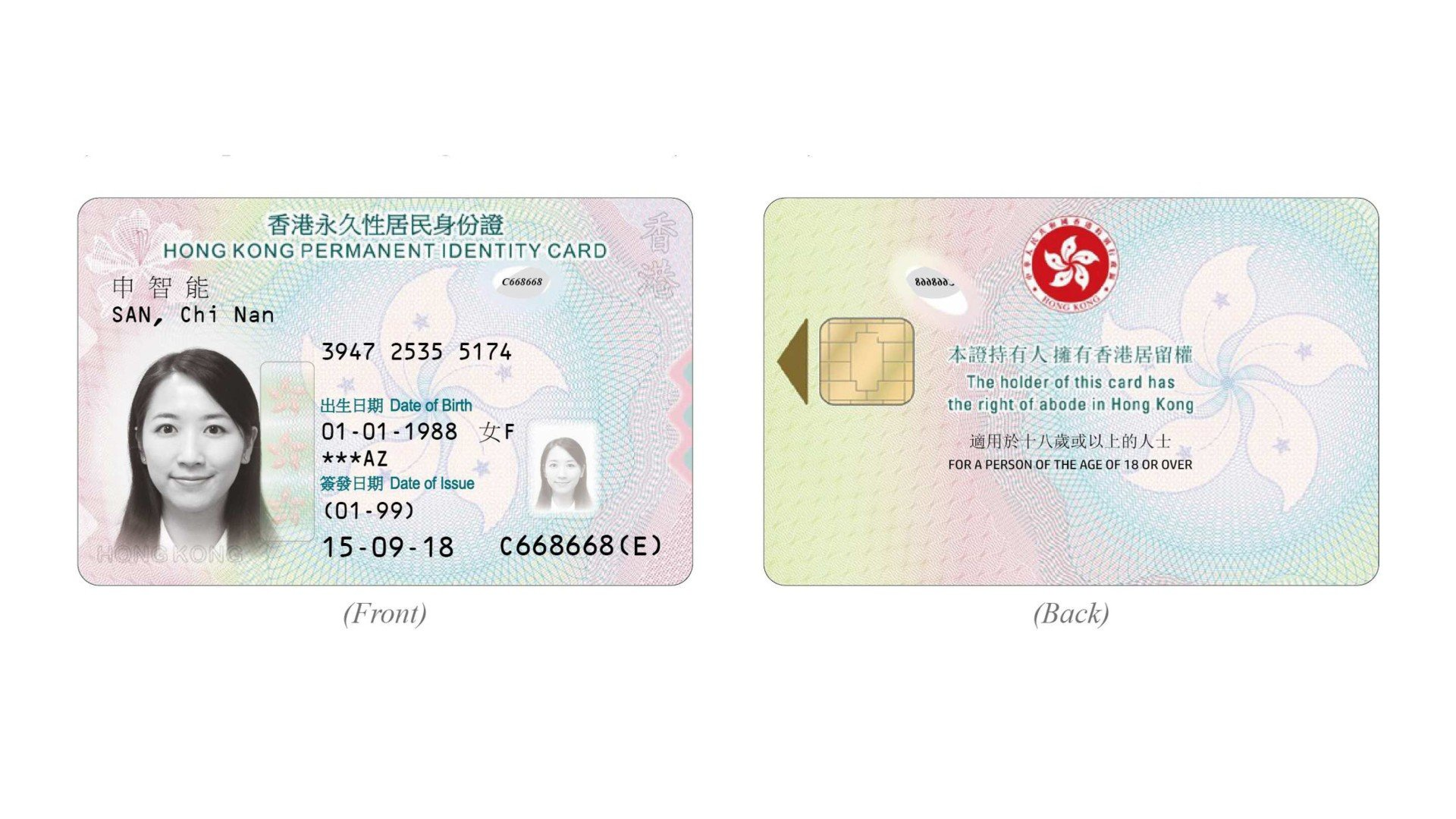 For Hong Foreigners Kong Card Identity