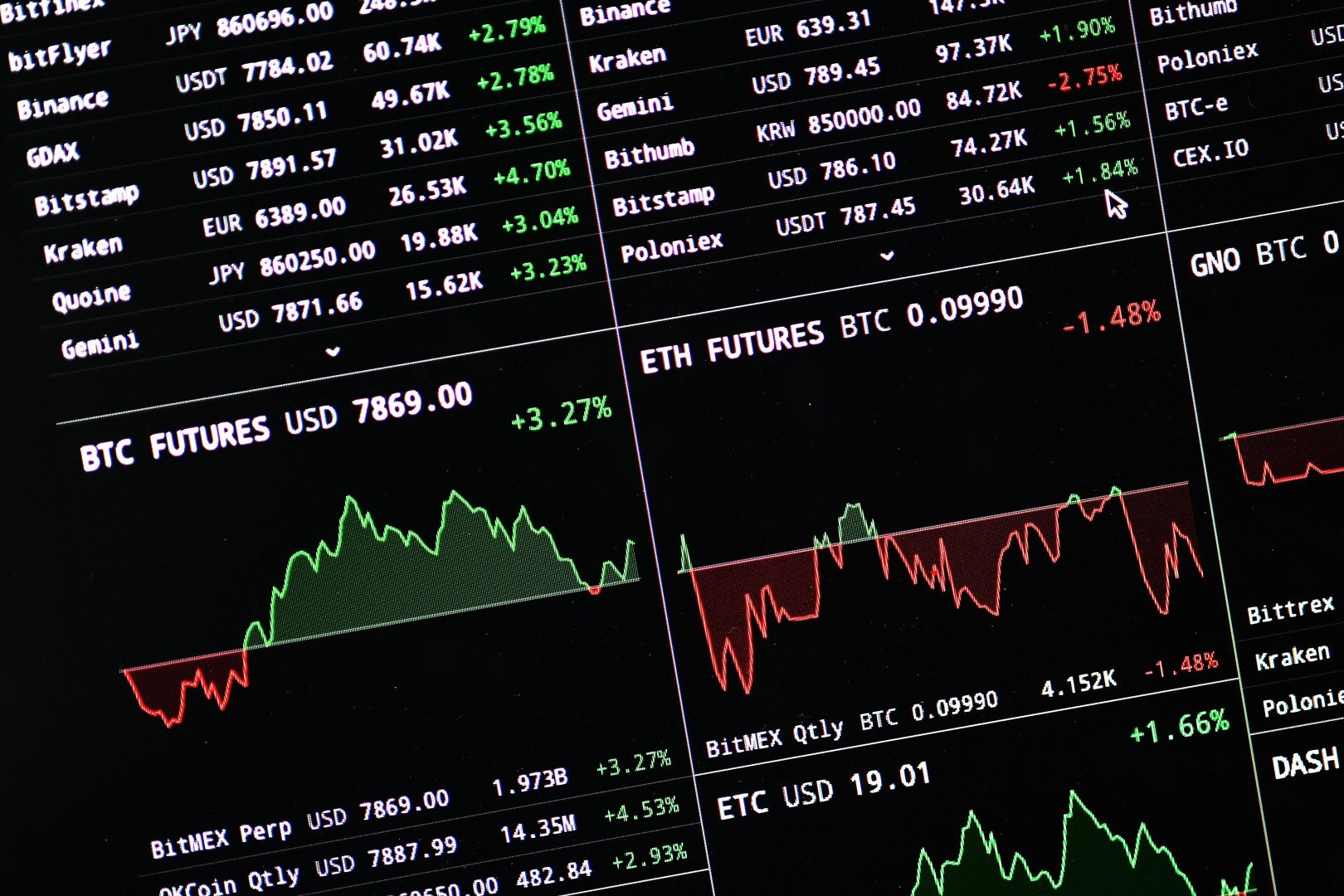 With blockchain's rise, financial regulation must keep up with