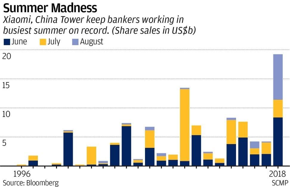 Hong Kong stock exchange operator posts record first-half earnings