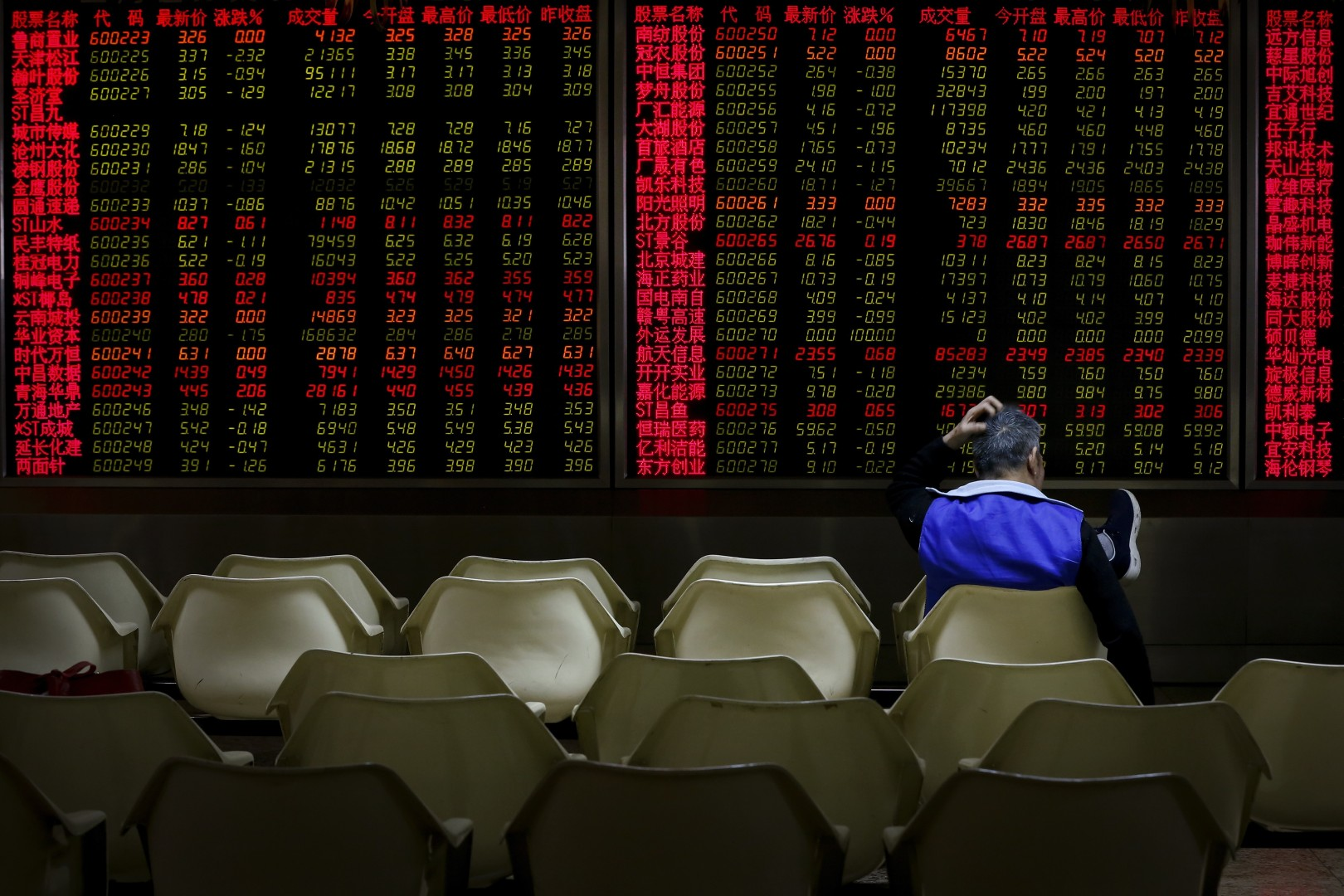 China running out of options to bolster confidence in