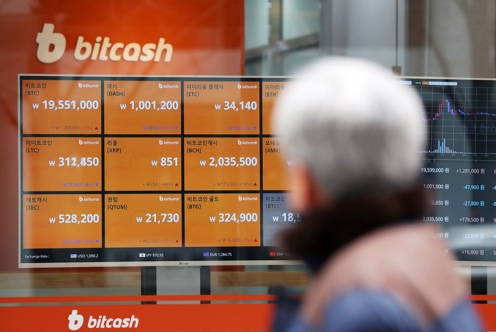Cryptocurrency firms sneak into mainstream through 'back door