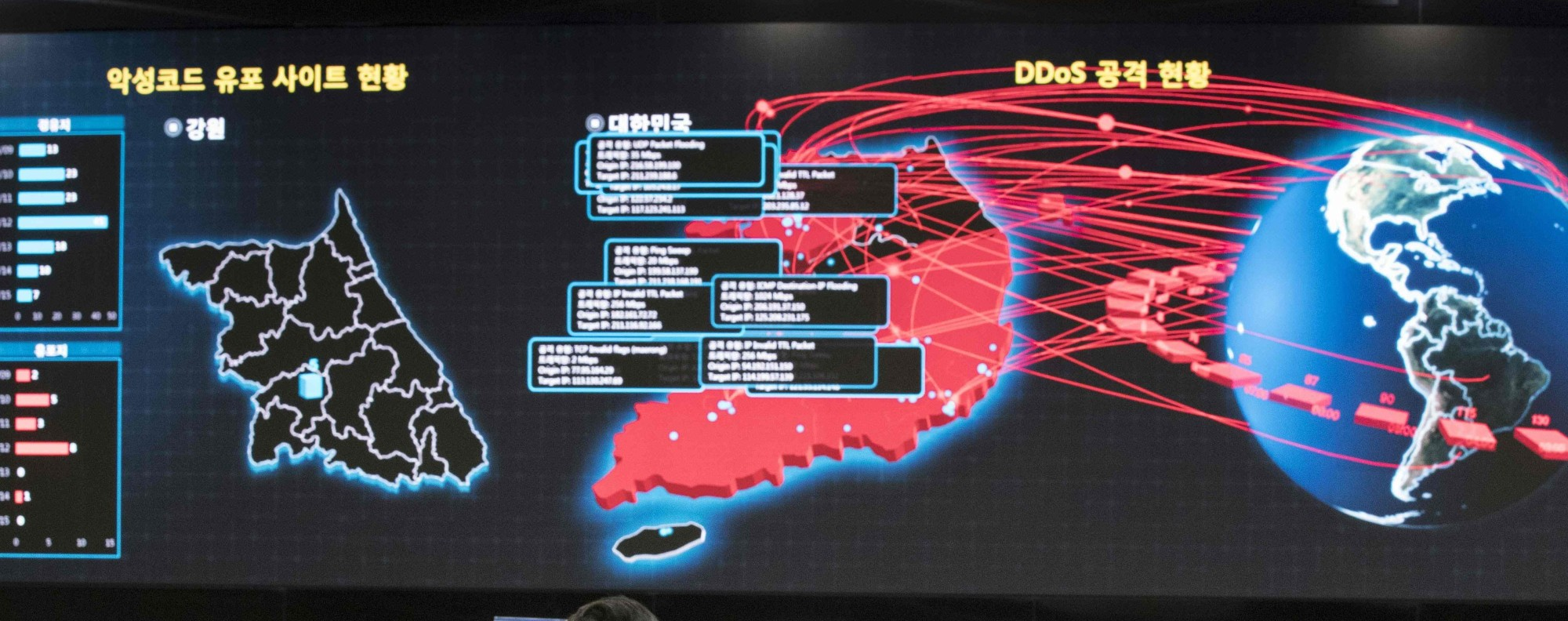 A monitor at the Korea Internet and Security Agency. Photo: AFP