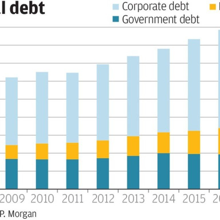 China's mortgage debt bubble raises spectre of 2007 US