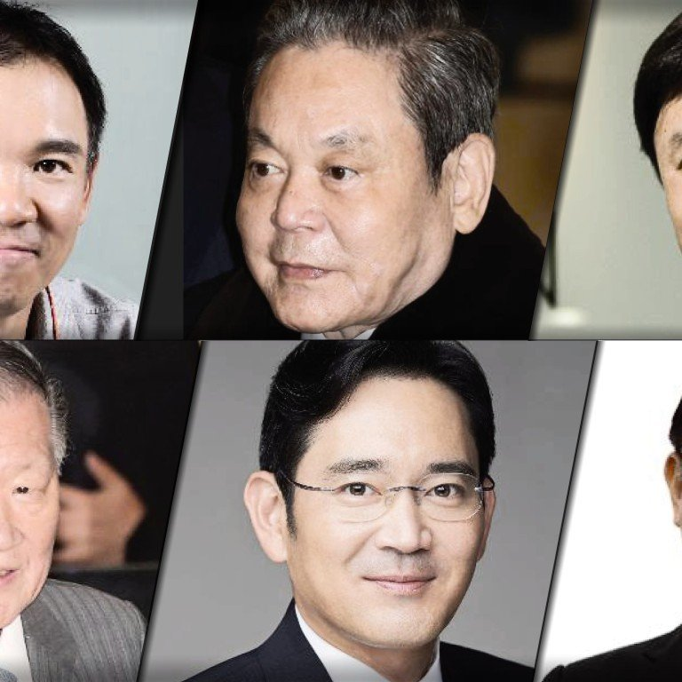 Who are South Korea's 6 richest billionaires? | South China