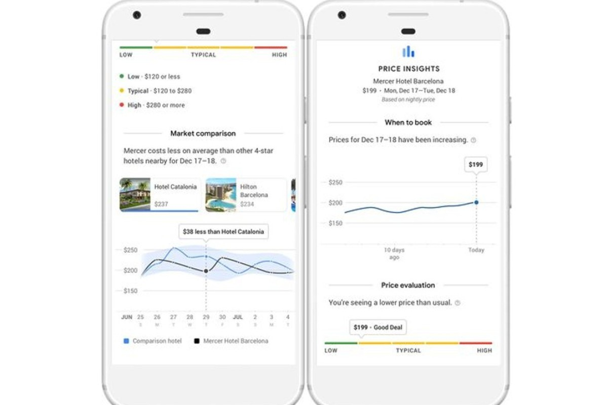 A screenshot of hotel price insights on Google's mobile interface. Photo: Google