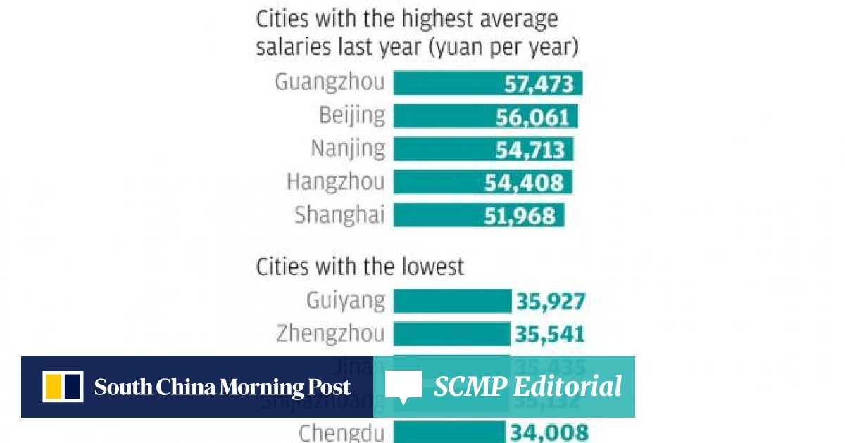 Guangzhou has highest average salaries for cities in