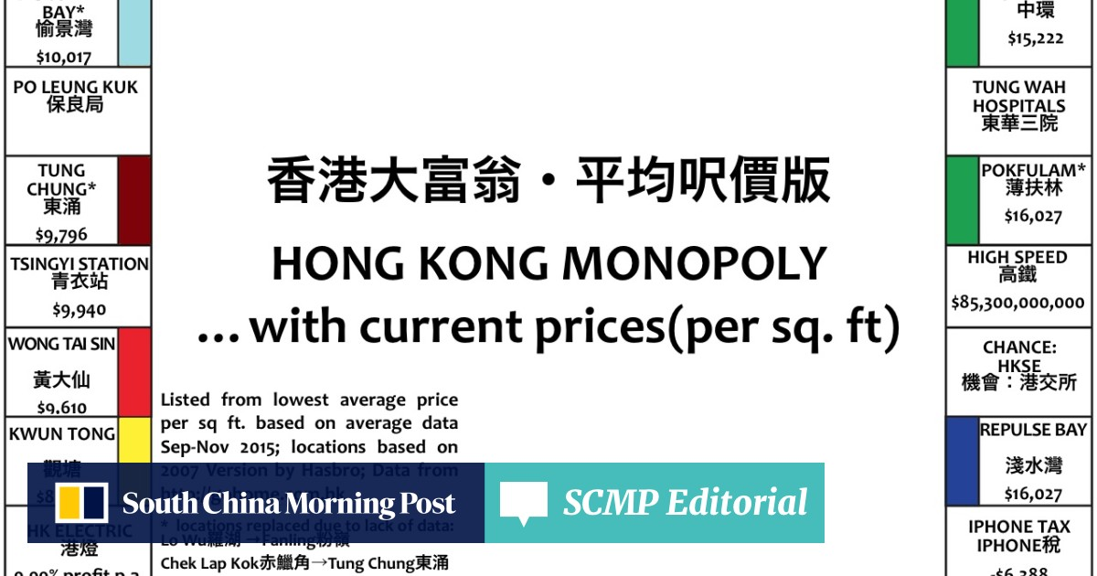Who can win Hong Kong's real estate? Blogger's 'real prices