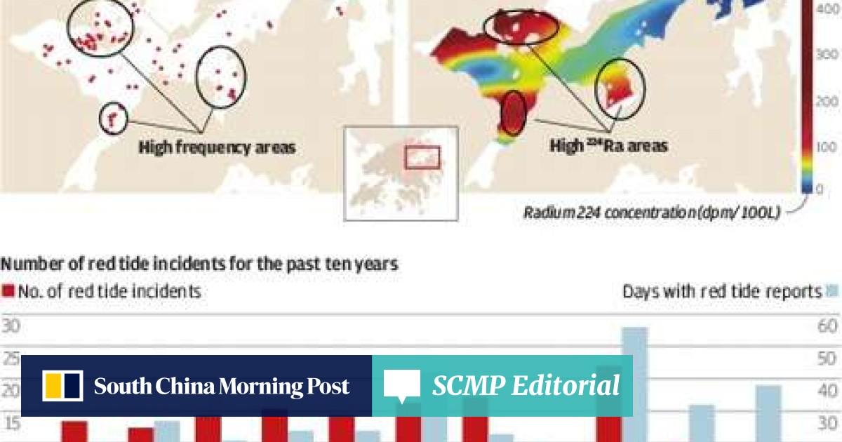 Hong Kong fish farmers claim proliferation of red tides is