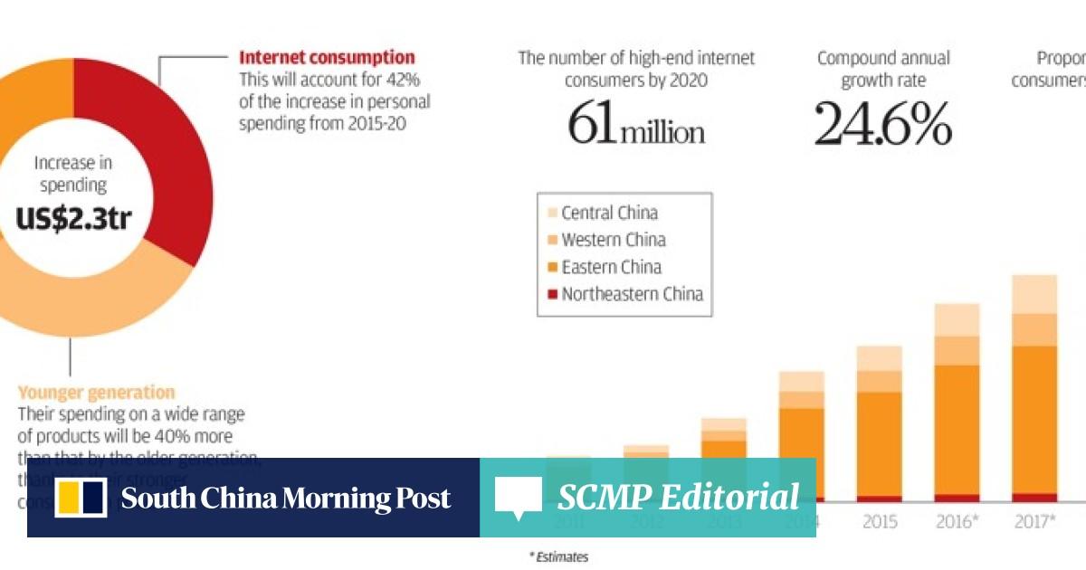 Hey big spender - Alibaba confers elite status on 100,000