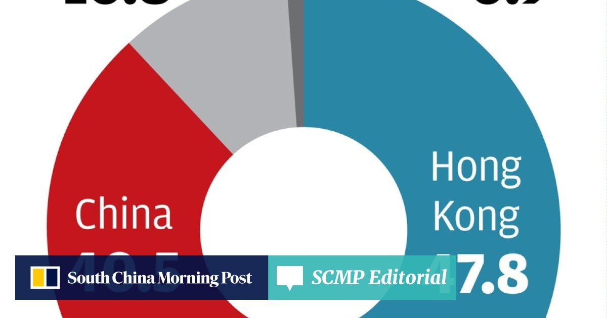 As M&A deals for Hong Kong insurers triples in 2017, all