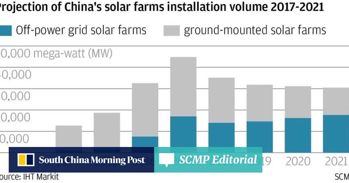 China's solar panel industry faces a year of reckoning amid global