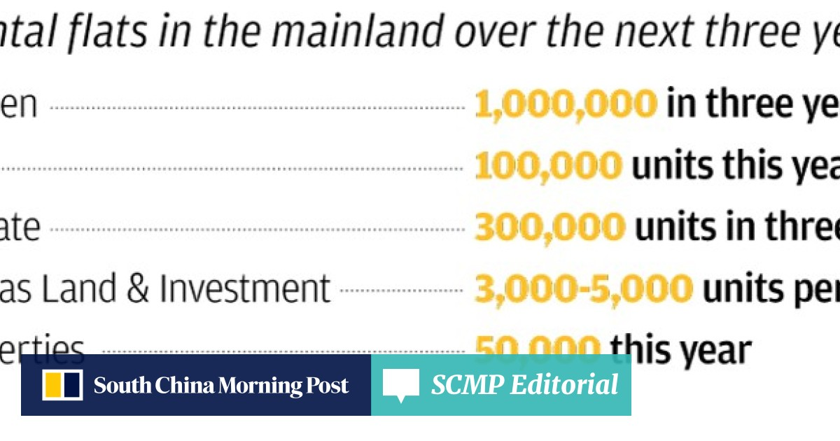 Chinese Developers Warn More Rentals Will Hammer Margins