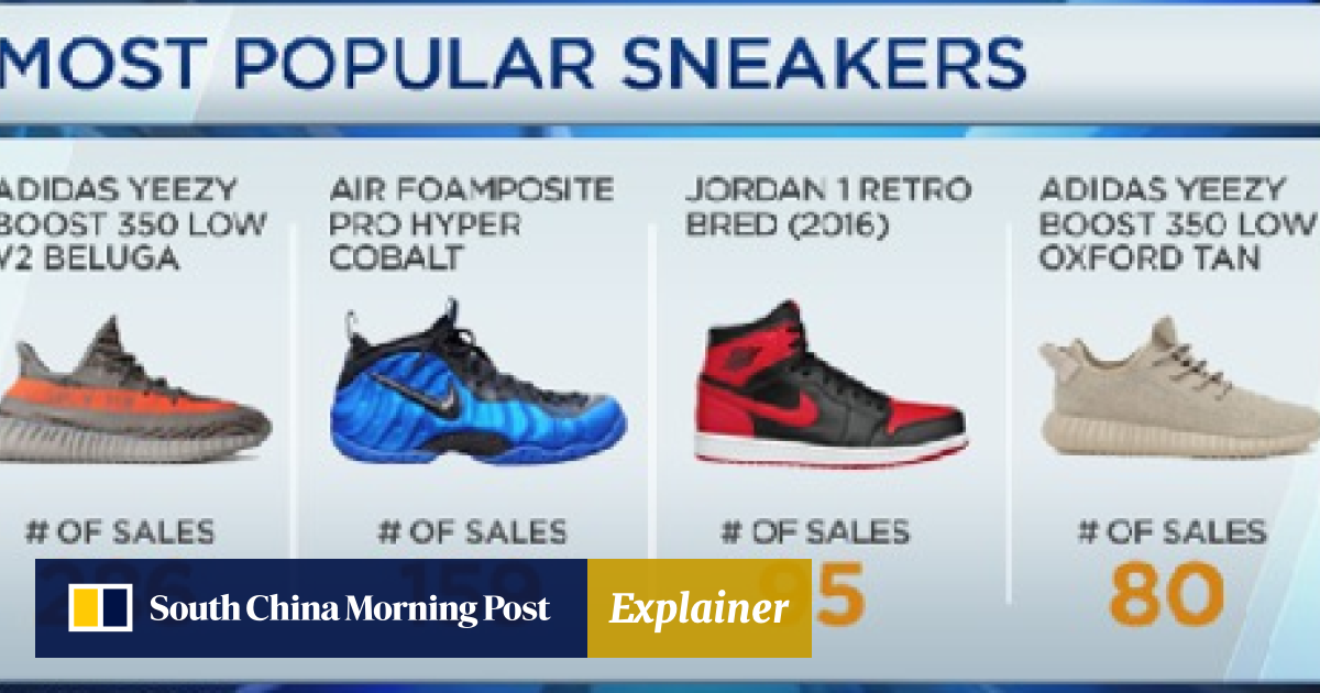 separation shoes 045e6 4ece0 These shoes offer buyers an immediate 500 per cent profit   South China  Morning Post