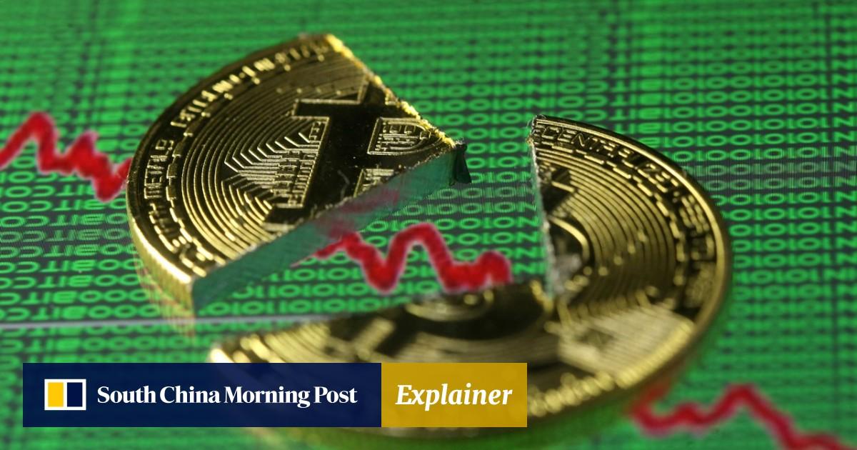 Bitcoin loses 50pc of its peak value as it sinks below