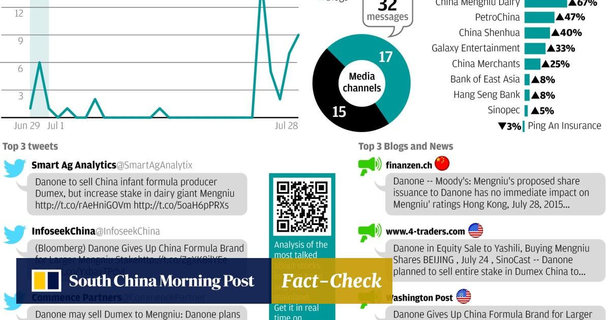 Milk moves | South China Morning Post